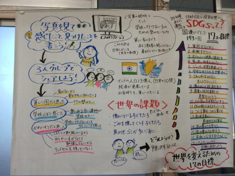 SDGs 西海市 大串小学校 総合学習